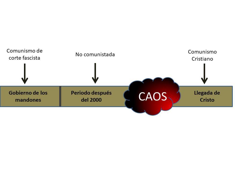 El comunismo en Argentina y Parravicini Benjam10