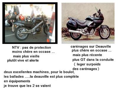 Deauville 650 : pour quelle tranche d'age cette moto ? Compar10