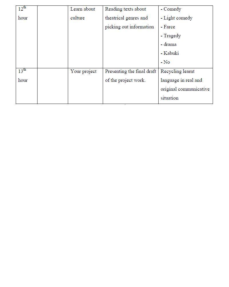FILE - FILE PLAN File 05  2AM Page0012