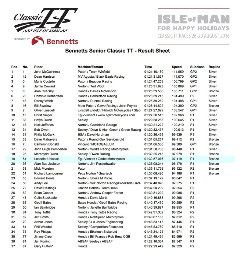 [Road Racing] CLASSIC TT ET MANX GRAND PRIX 2016 - Page 2 Classi10