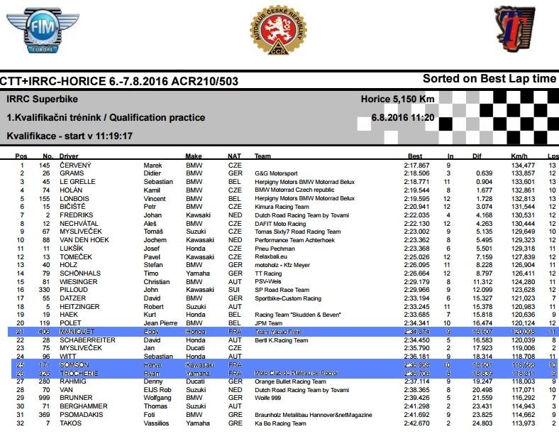 [Road Racing] Horice, le TT Tchèque . Sbk110