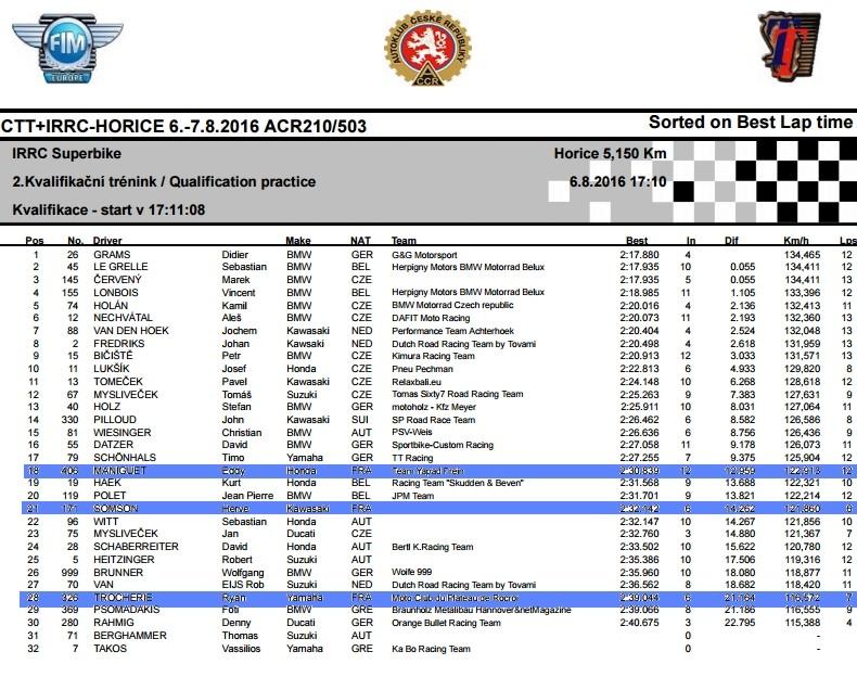 [Road Racing] Horice, le TT Tchèque . Sbk210