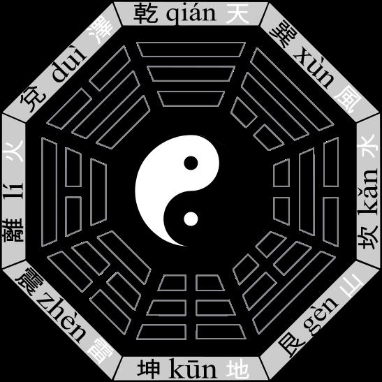 Medicina China Tradicional (MCT) 547px-10