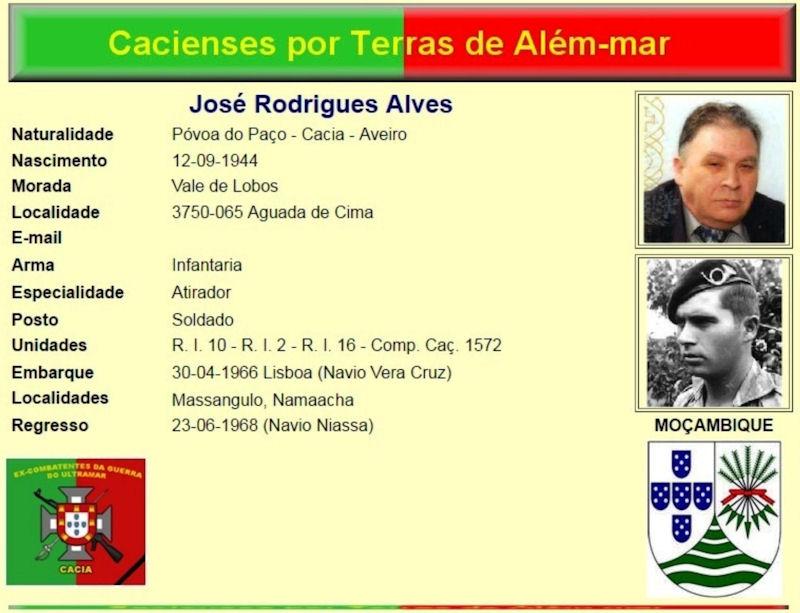 Faleceu o veterano José Rodrigues Alves, Soldado Atirador, da CCac1572/RMM - 29Ago2016 Josy_r10