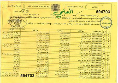 نتائج اعتراضات امتحانات السادس الاعدادي للدور الاول 2016-2015 محافظة واسط  123