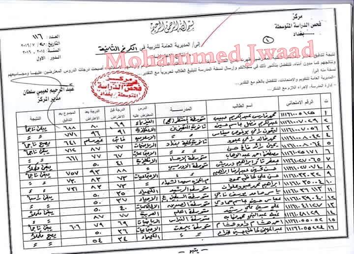 نتائج اعتراضات الثالث المتوسط محافظة بغداد تربية الكرخ الثانية  2016 126