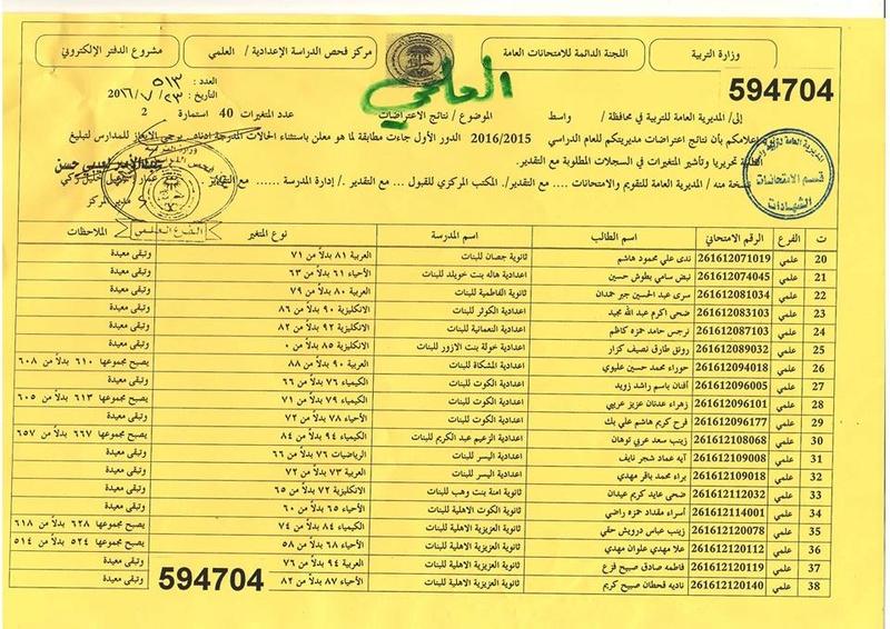 نتائج اعتراضات امتحانات السادس الاعدادي للدور الاول 2016-2015 محافظة واسط  224
