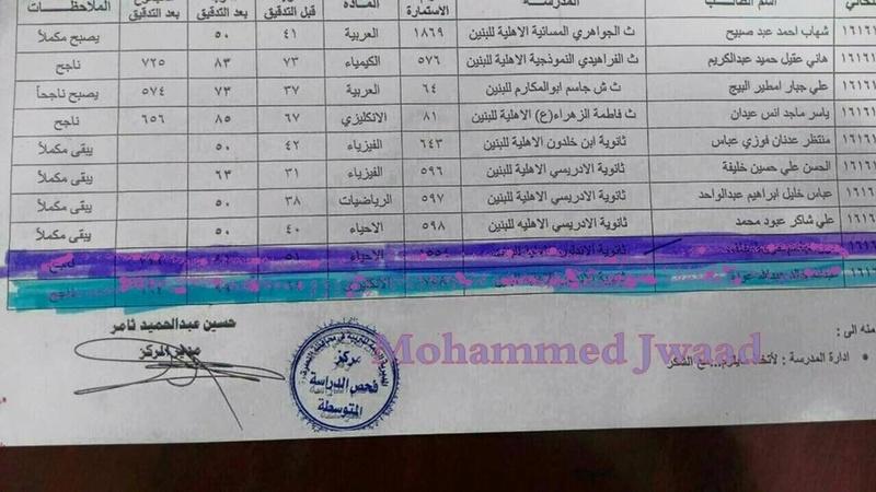 نتائج اعتراضات  الثالث المتوسط محافظة البصرة  2016  - صفحة 2 228