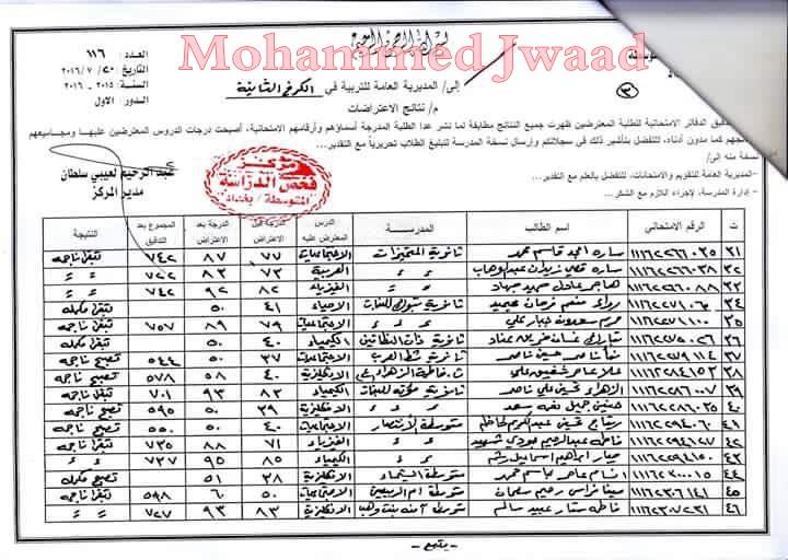 نتائج اعتراضات الثالث المتوسط محافظة بغداد تربية الكرخ الثانية  2016 320