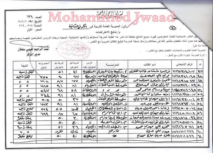 نتائج اعتراضات الثالث المتوسط محافظة بغداد تربية الكرخ الثانية  2016 424