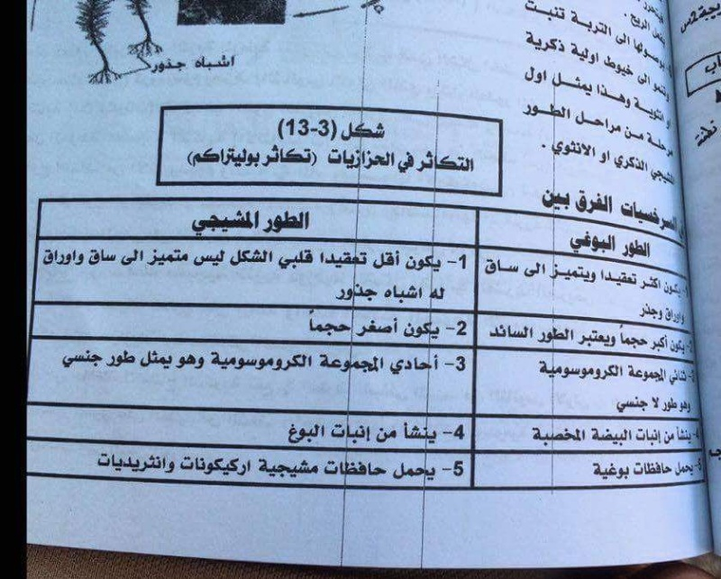 حل  أسئلة مادة الأحياء للسادس العلمى فى العراق 2016 الدور الأول 913
