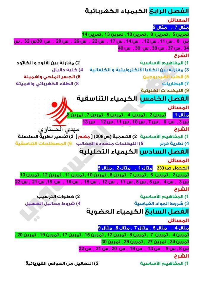 مرشحات الكيمياء الدور الثاني السادس العلمي اعداد الاستاذ مهدي الحسناوي C210