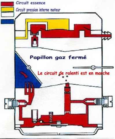Les carburateurs à membranes (comment c'a marche !!!!!!) Cabu_r10