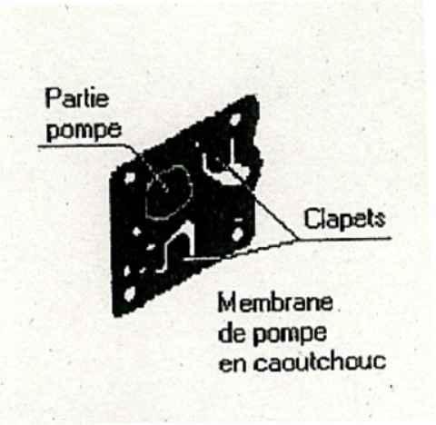 Les carburateurs à membranes (comment c'a marche !!!!!!) Membra11