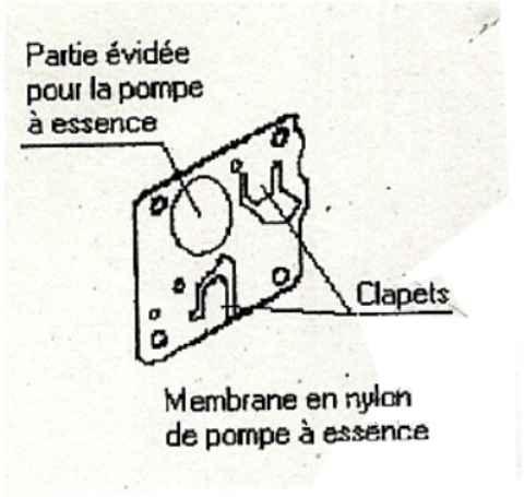 Les carburateurs à membranes (comment c'a marche !!!!!!) Membra12