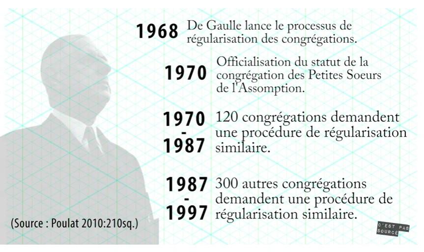Histoire de la laïcité en France Rzogul10