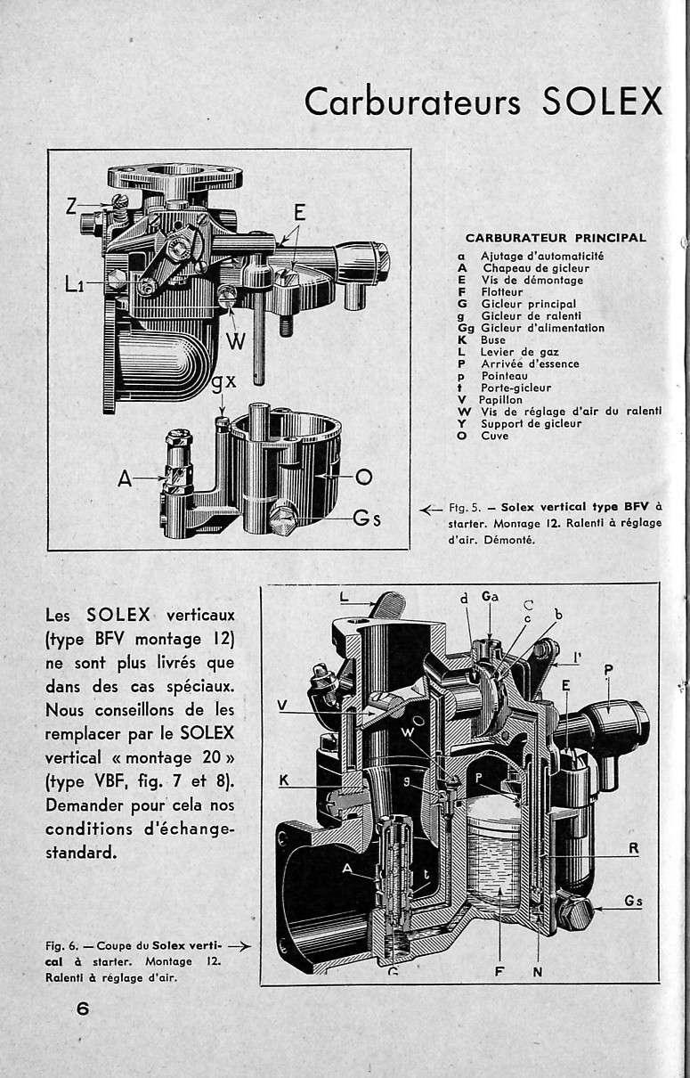 carbu solex - Page 3 00610