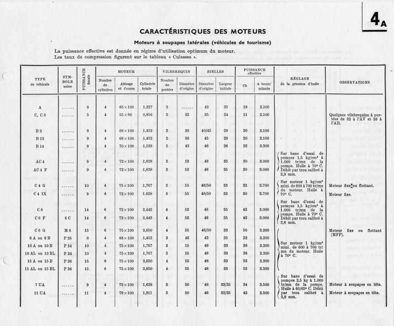 carbu solex - Page 3 024_4a10