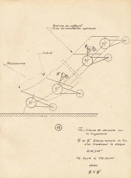 [Aéronavale divers] Où sont passés nos hélicos HSS1 ? - Page 8 Autoro11