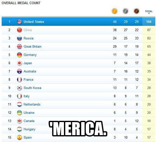 the olympics 41822510