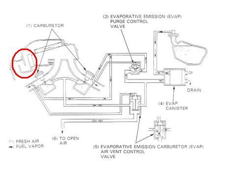 PC800 : Réglages de carburation optimum (puissance) - Page 9 Cloiso10