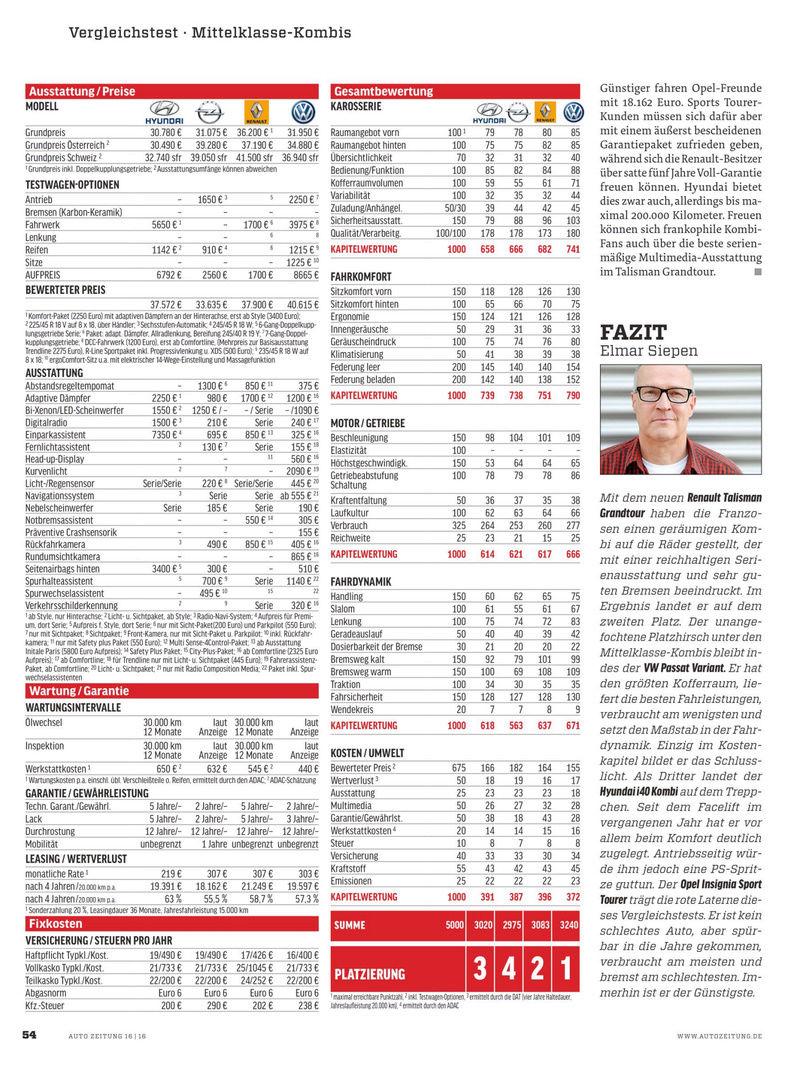 2015 - [Renault] Talisman et Talisman Estate [LFD/KFD] - Page 4 Img_0117