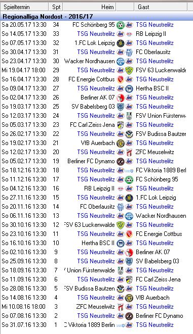 Ergebnisse und Spielansetzungen der Regionalliga Saison 2016/17 Tsg_sp10