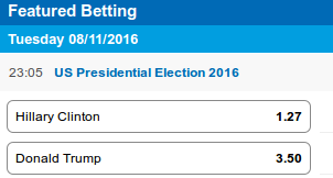 US Election odds / betting Bet10