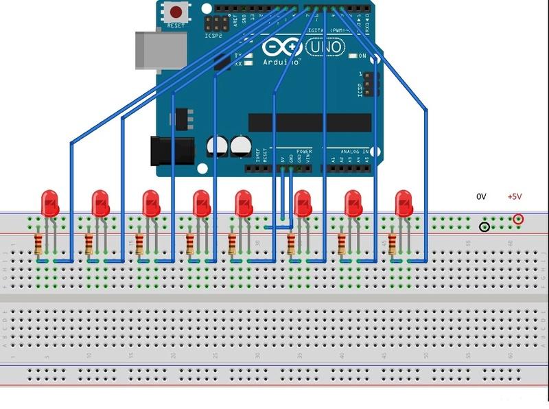 Le monde du micro-contrôleur Arduino uno Compte10
