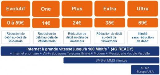 Bouygues Telecom offre la 4G aux entreprises 12481710