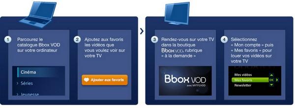 Bbox VOD également disponible sur le Net Bboxvo11