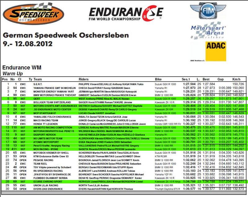 [Endurance] 8 Heures d'Oschersleben, 11 août 2012 - Page 2 8hwu10