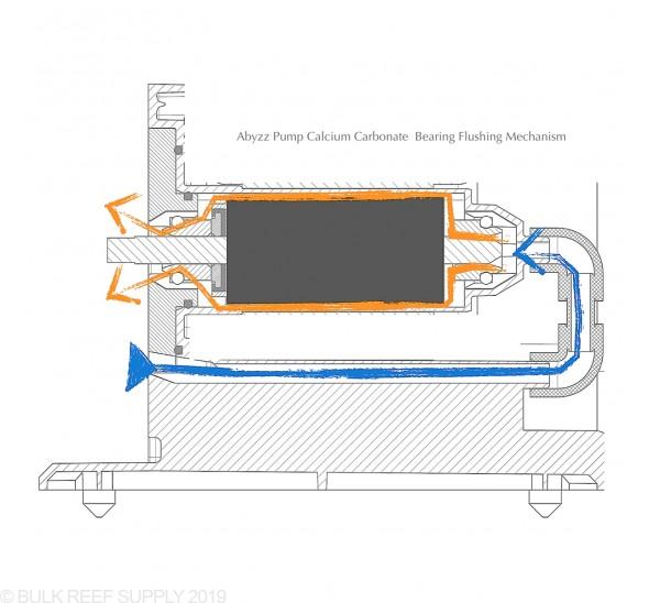 2600 litres récifal mixte , avant qu'il ne soit trop tard . - Page 2 Coolin10