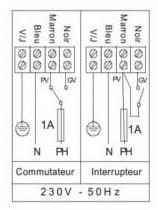 Branchement VMC simple flux auto-régulée à 2 vitesses Raccor10