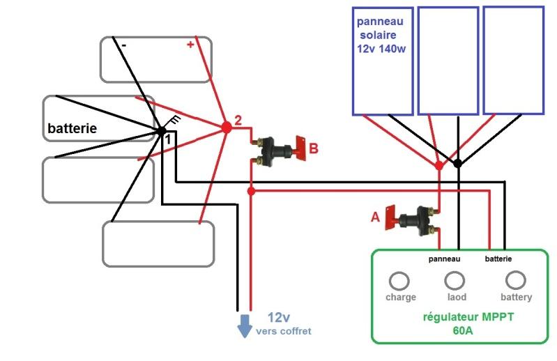 panneaux solaires , charge batteries et régulateur MPPT Inst_e11