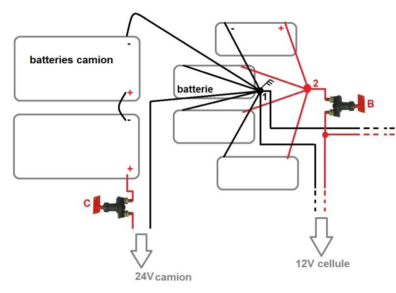 panneaux solaires , charge batteries et régulateur MPPT Mppt111