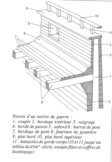 Le Renard de Artésania Latina au 1/50ème  - Page 4 Pavoi_10