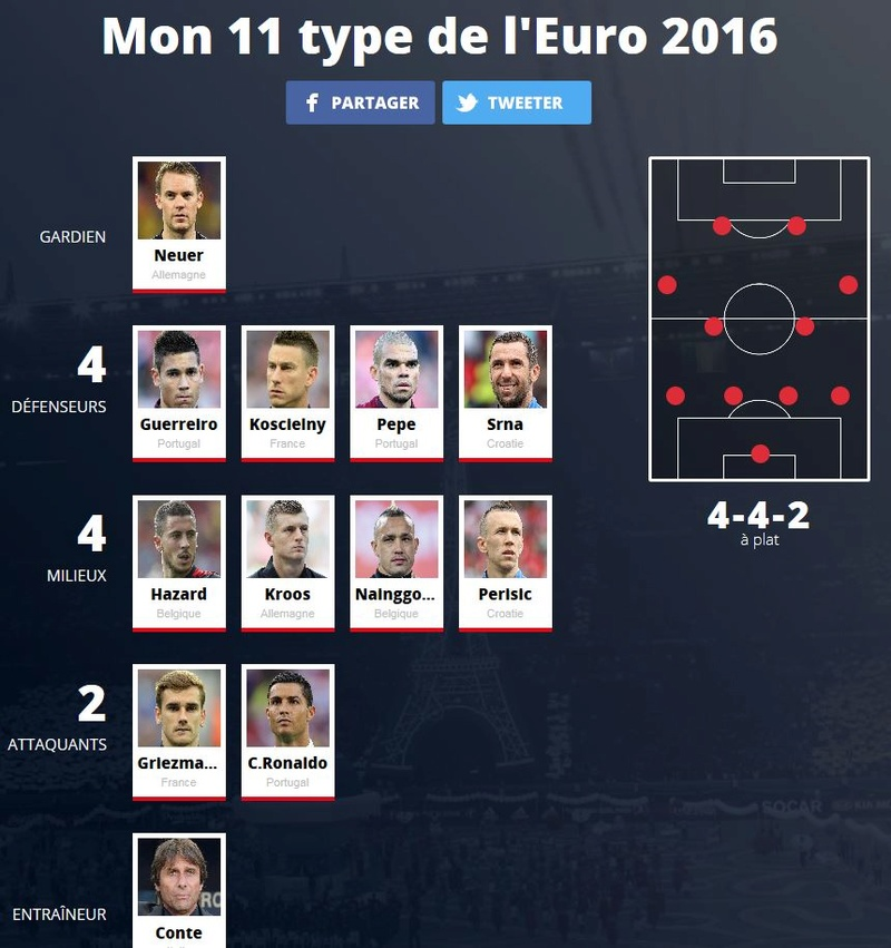 EURO 2016 - Page 21 11type10