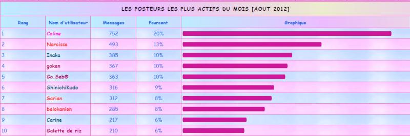 PARIS SUR L'AUTEUR  DU 300 000° POSTS Debuta10