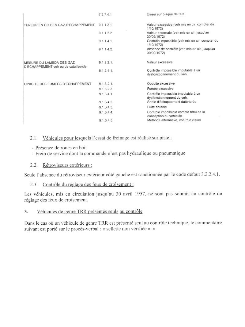 reponse officielle FFVE - Page 7 Contro19