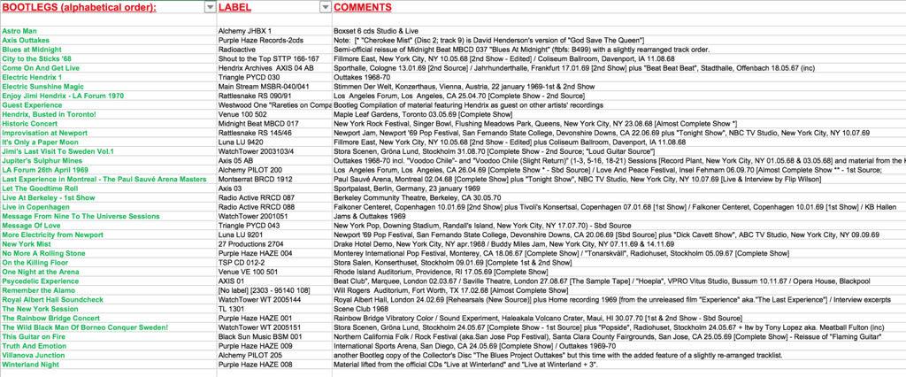 Vente de CDs bootlegs de Jimi Hendrix Captur18