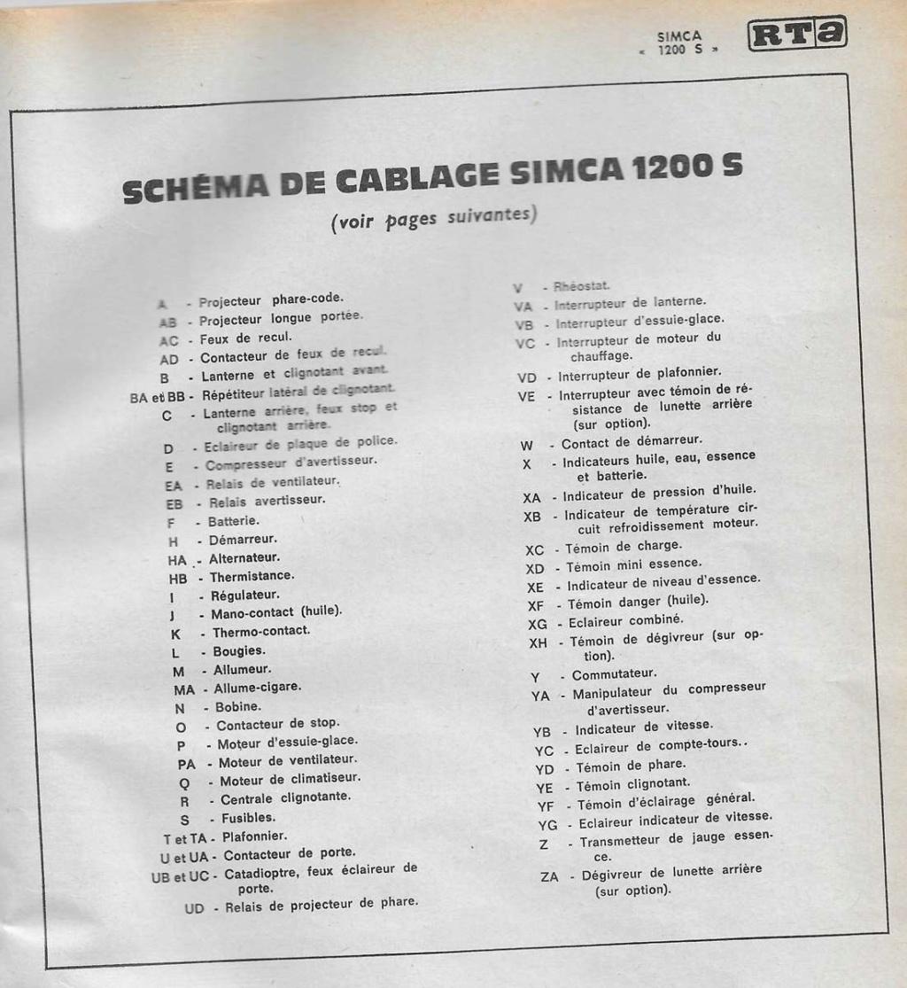 Faisceau electrique Simca 1200s _copie15