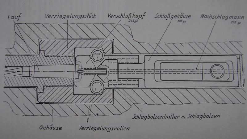 MG42 bloquée Dsc01068