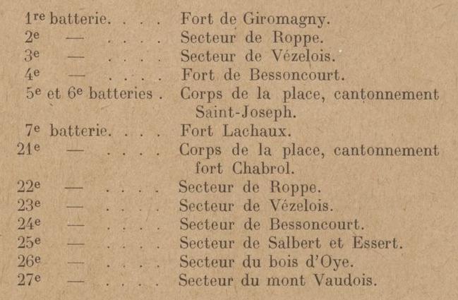 Fort de Lachaux, 1er janvier 1915  Sans_t15