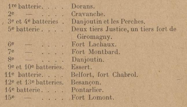 Fort de Lachaux, 1er janvier 1915  Sans_t16