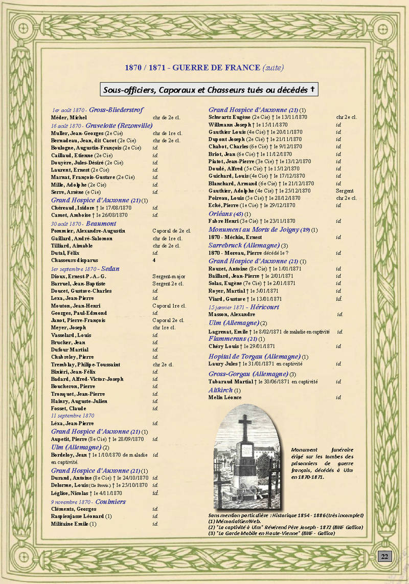 14e Bataillon de Chasseurs - Page 5 Page_213