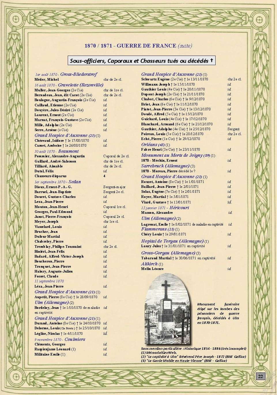 14e Bataillon de Chasseurs - Page 5 Page_219