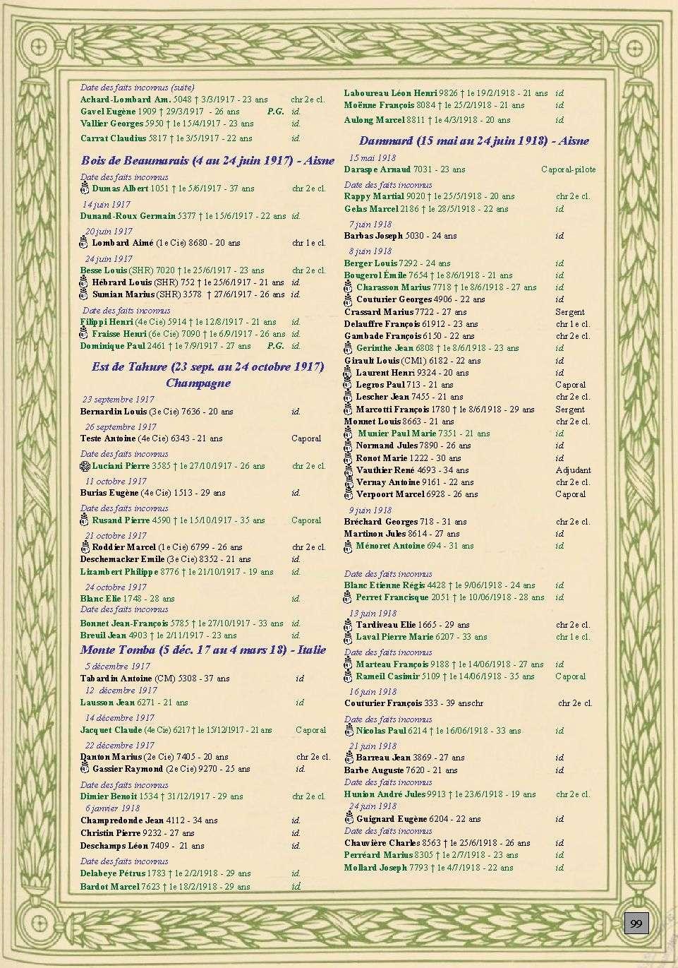 14e Bataillon de Chasseurs - Page 5 Page_920