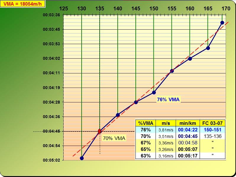 Nouveau test de paliers - 3 juillet 2016  Test_p10