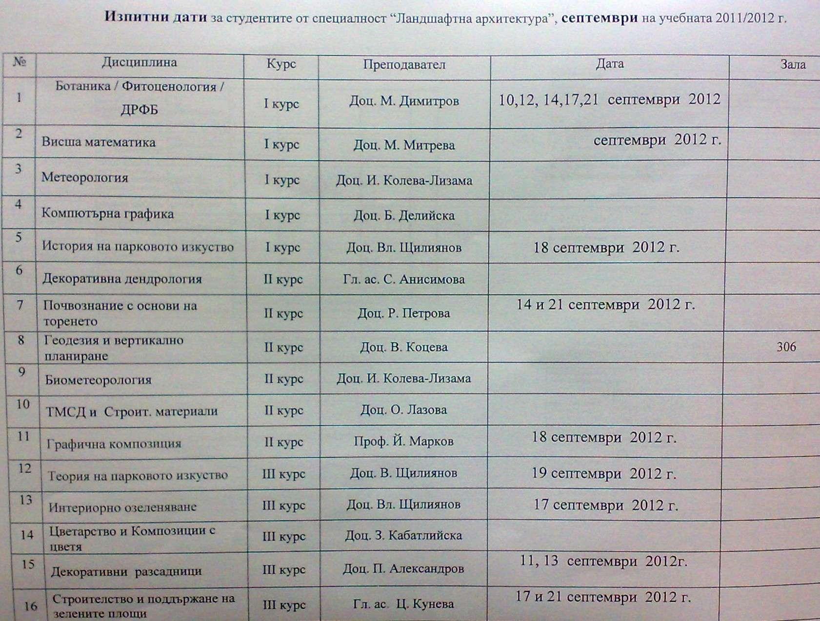 Поправителна сесия 2012 - ЛА 13082010